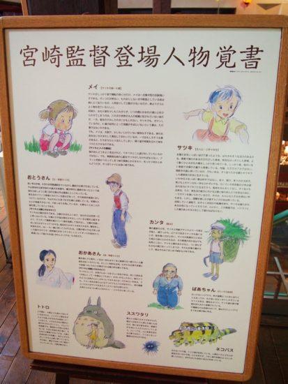 割引利用の伊豆テディベアミュージアムで人物覚書のイラストと文章